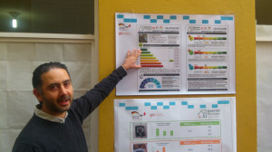 Bekannte Energieverbrauchstabellen in Mexiko