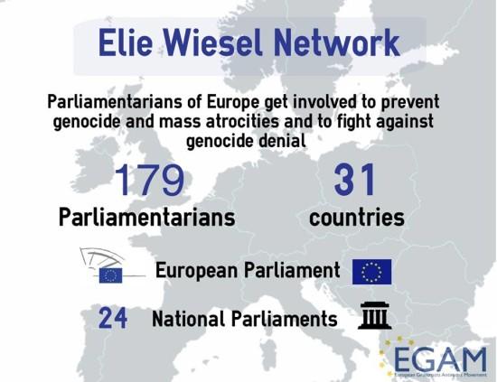 Das Elie-Wiesel-Netzwerk wächst. 179 europäische Abgeordnete aus dem Europäischen Parlament und den nationalen Parlamenten sind bereits aktiv.
